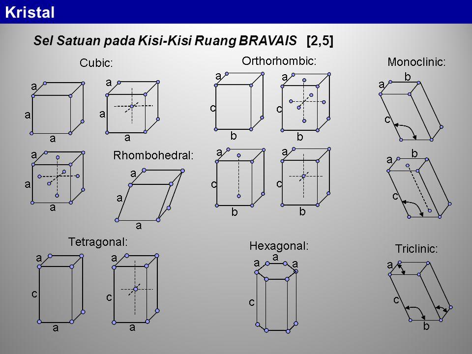 Kristal Sel Satuan pada Kisi-Kisi Ruang BRAVAIS [2,5]